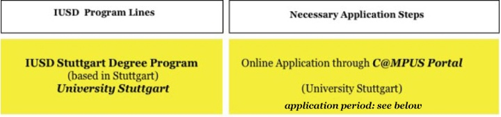 Overview of the applications steps. For exact information follow the step-by-step instructions below.